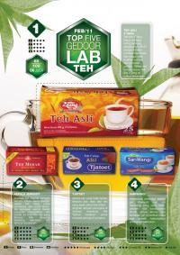 geDoor Lab Teh